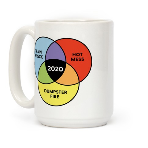 A Venn Diagram for 2020 Coffee Mug