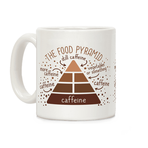 Coffee Food Pyramid Coffee Mug