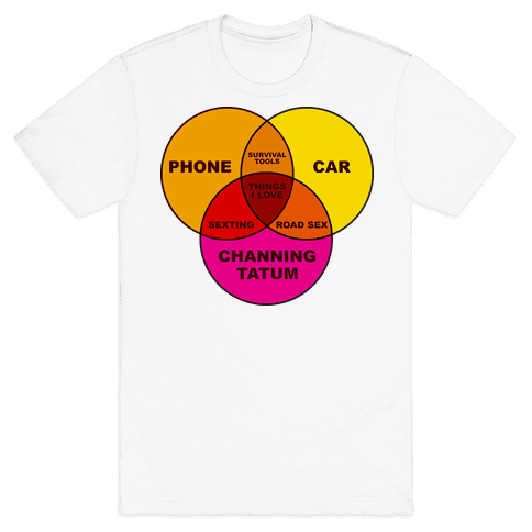 Channing Tatum Venn Diagram Mens T-Shirt