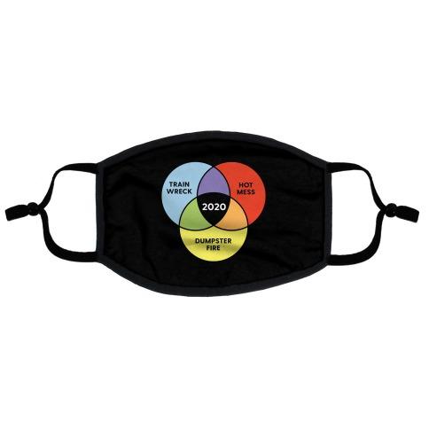 A Venn Diagram for 2020 Flat Face Mask