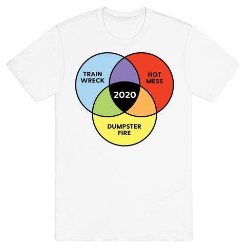A Venn Diagram for 2020 T-Shirt