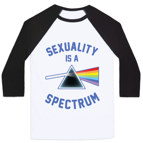 Sexuality is a Spectrum