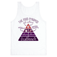 Coffee Food Pyramid