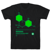 Marijuana Chemical Research Group