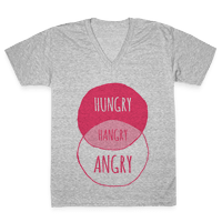 Hangry Diagram